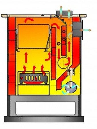 DOSTAWA GRATIS! 27772882 Kuchnia wolnostojąca, angielka na drewno 9/12kW z płaszczem wodnym (kolor: brązowy)