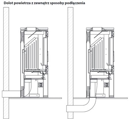 KONS Piec wolnostojący koza 8kW KOZA AB (z panelami kaflowymi - czarny) - spełnia anty-smogowy EkoProjekt 30066827