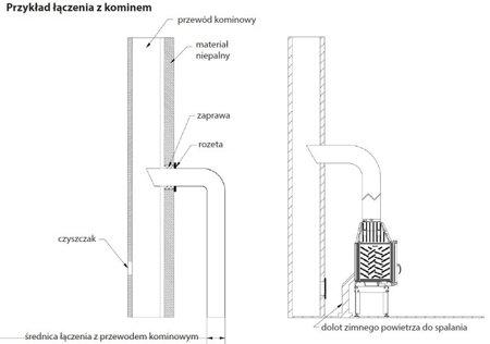 Wkład kominkowy 12kW Lucy BS (lewa boczna szyba bez szprosa) - spełnia anty-smogowy EkoProjekt 30063873