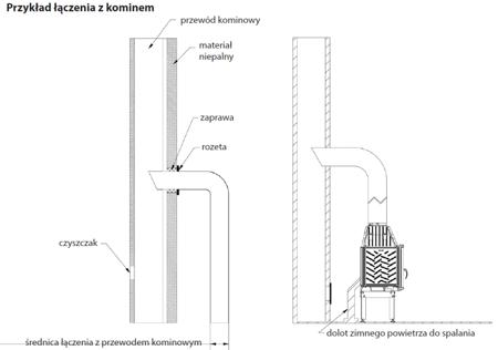 Wkład kominkowy 12kW Zuzia Eco BS Deco (lewa boczna szyba bez szprosa) - spełnia anty-smogowy EkoProjekt 30066813